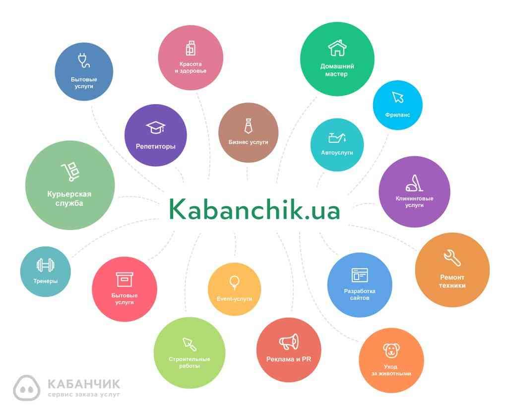 Подработка в Павлограде для новичков и профи – быстро и безопасно