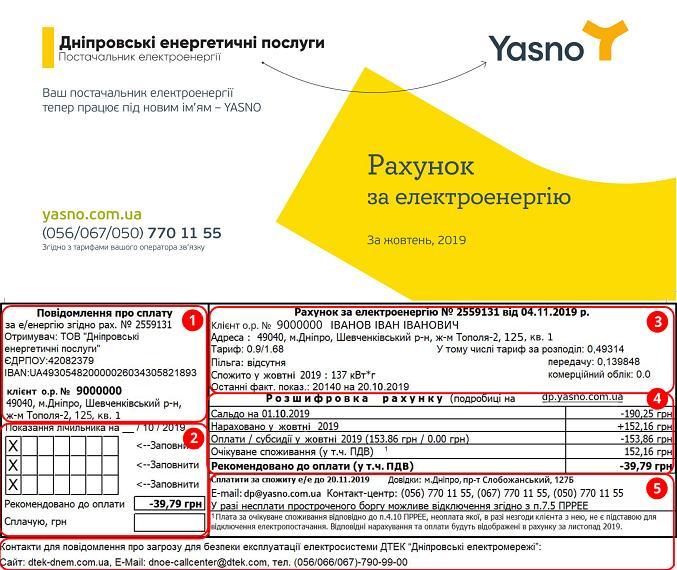Как изменятся платежки за электроэнергию для жителей Днепропетровщины