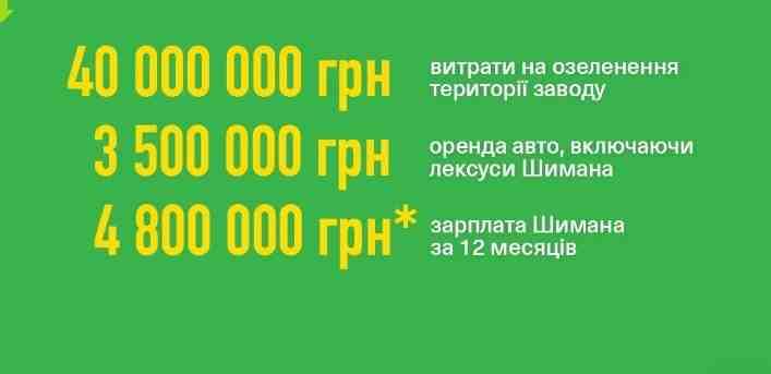 Просьба городского головы Павлограда не отстранять генерального директора НПО ПХЗ от занимаемой должности обернулась скандалом
