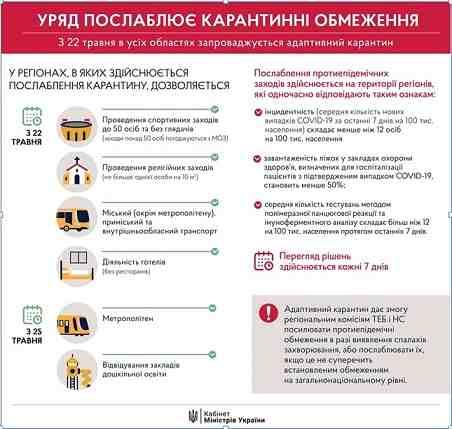 Век свободы не видать: Днепропетровская область попала в черный список зачумленных территорий