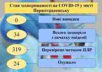 Западный Донбасс пойдет на выздоровление от коронавируса, если майские праздники не подведут