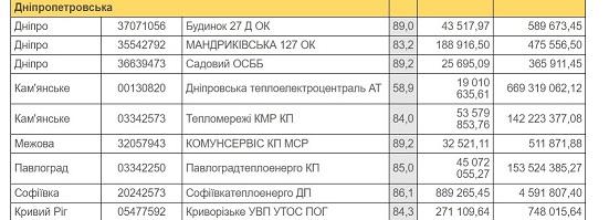 Павлоград опять выступит в роли глупого должника, который не умеет считать свои деньги
