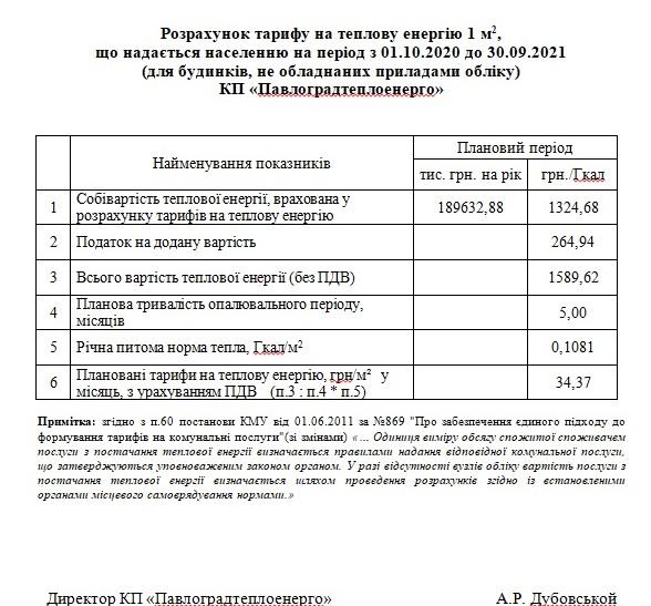 Жить в отопительный  сезон, в Павлограде, станет легче на 7,8%