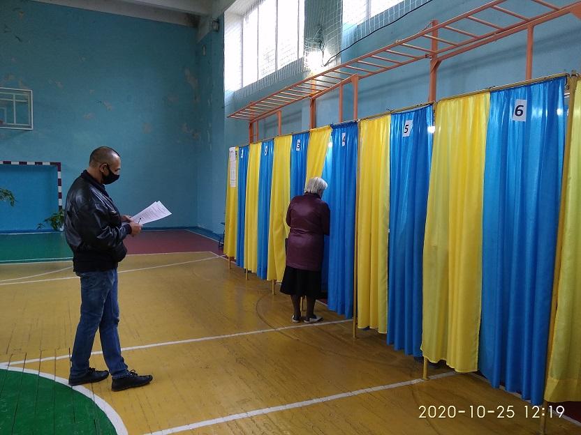 Закончились выборы в городской совет. Что дальше?