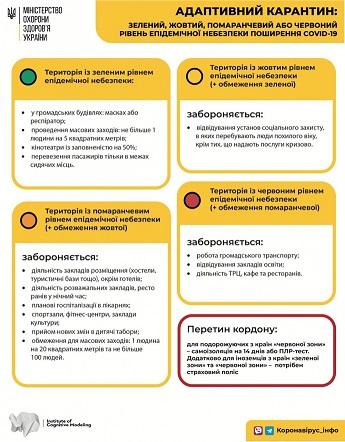 С 19 октября Западный Донбасс объявляется оранжевой зоной