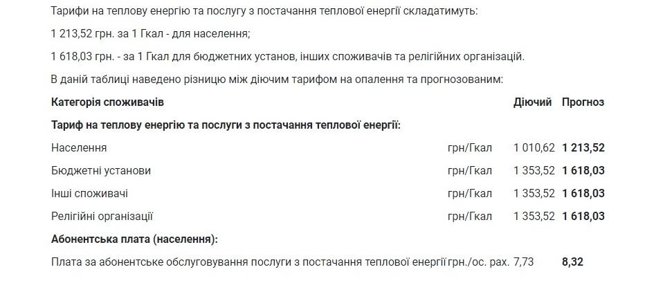 Павлоград могут выставить на мороз уже этой зимой, чтобы шевелил мозгами по поводу своего отопления