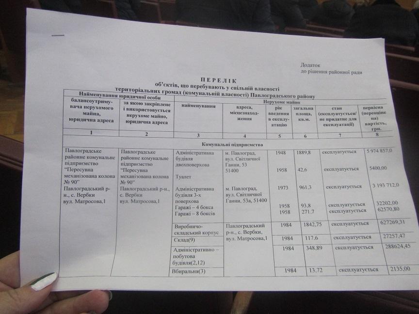 В Павлограде выявлена недвижимость районного совета, которая никакой прибыли хозяевам не приносит