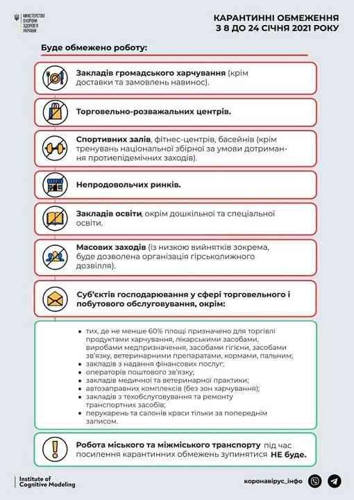 Красоту, во время локдауна, Павлоградские женщины будут наводить в домашних условиях