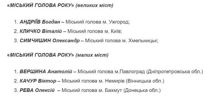 Городской голова Павлограда признан лучшим руководителем в Украине, среди  малых городов