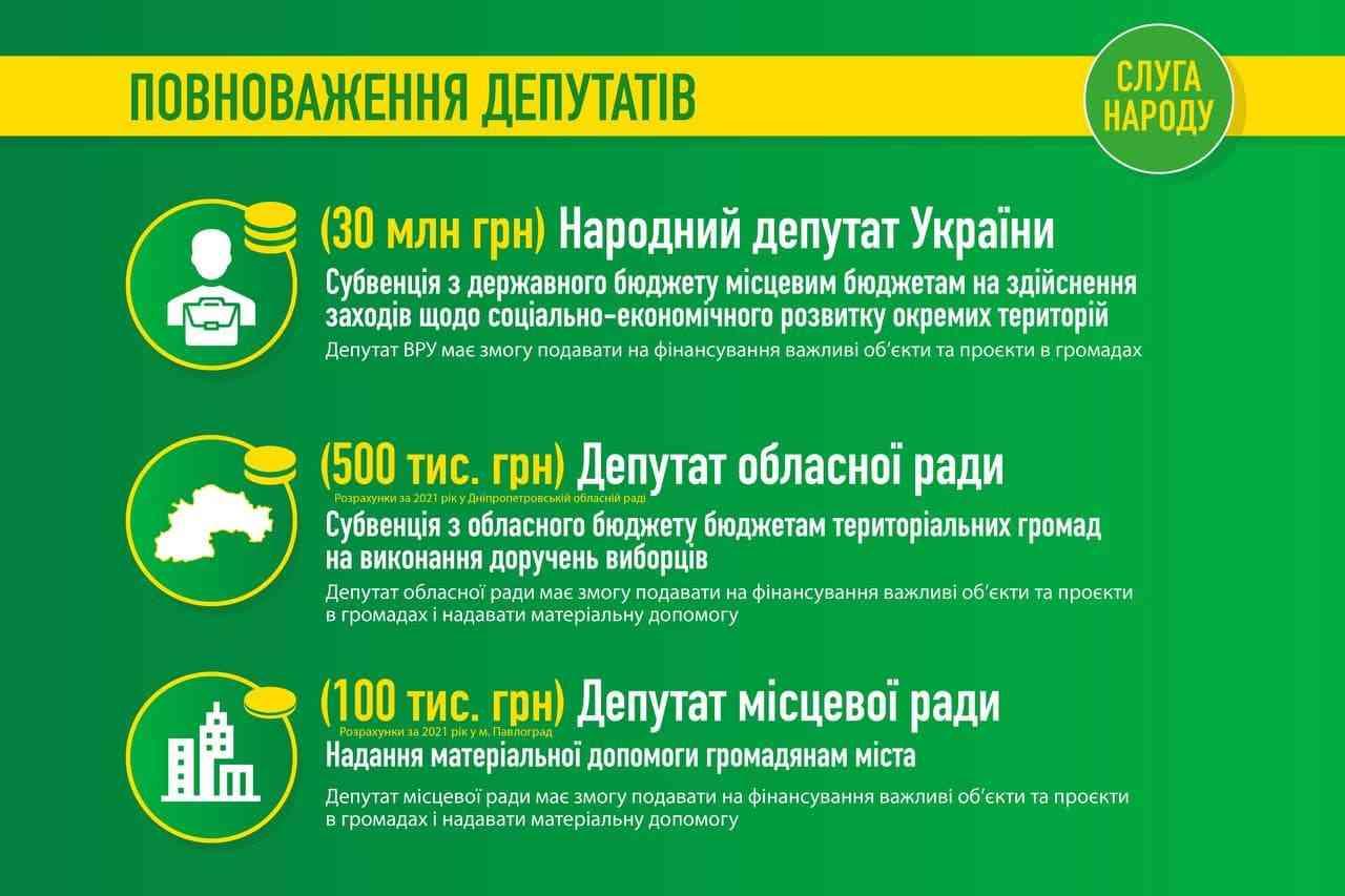 Какую проблему Западный Донбасс должен решать сегодня в первую очередь?