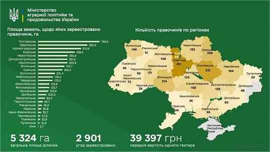 Очень скоро украинцы узнают правду о политических паразитах