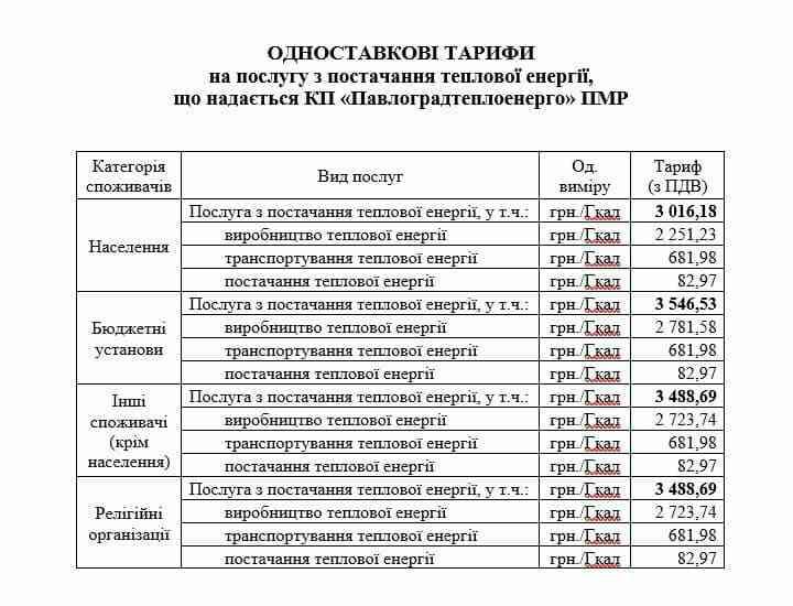 Павлоградцы будут платить за производство тепловой энергии, ее транспортировку и подачу в дома, - но километры в учет пока не идут?